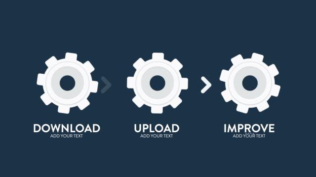 Customizing Promo  - Growth Process video
