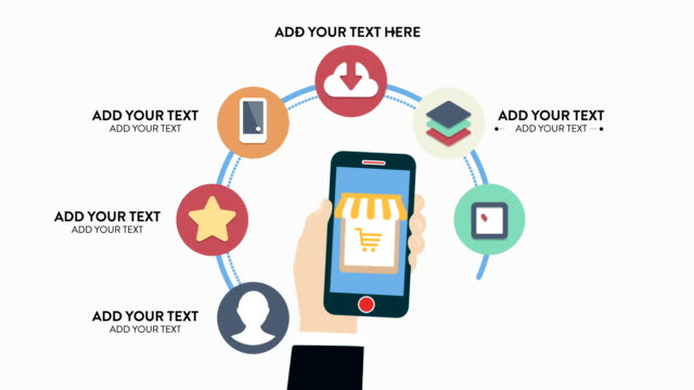 Personalisierung Promotion-Mobile E-commerce – Video
