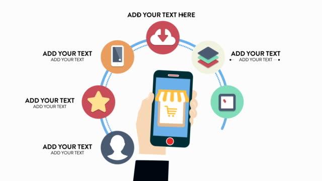 vídeos de stock, filmes e b-roll de personalizar a promoção do comércio electrónico-mobile - comércio eletrônico
