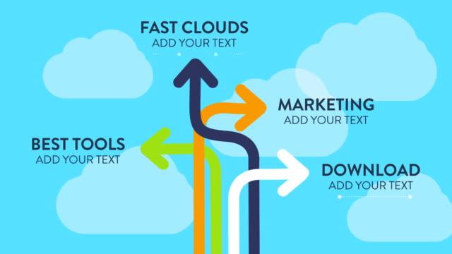 Customizing Promo  - Strategy arrows