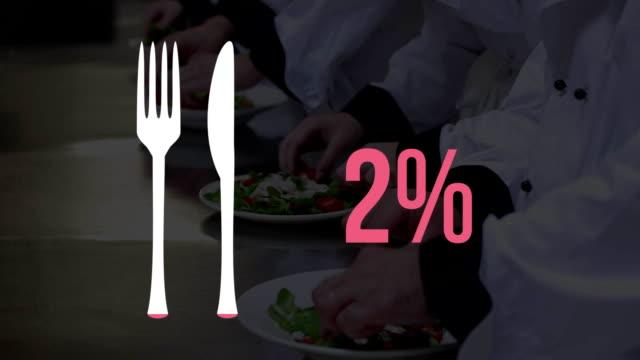 vídeos y material grabado en eventos de stock de forma de cubertería y porcentaje de relleno en color y manos de chefs - imperfección