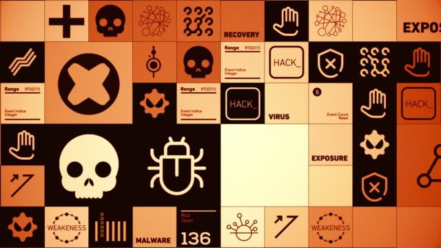 Video Cybersecurity Symbols