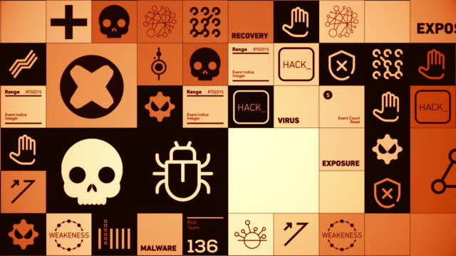 cybersecurity symbols - minacce video stock e b–roll