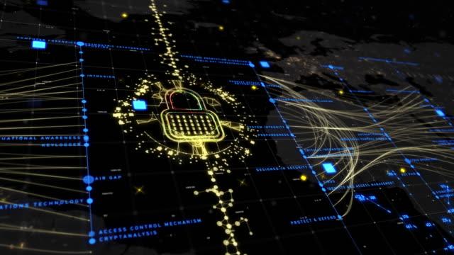 vídeos de stock e filmes b-roll de cybersecurity tecno grid - ameaça
