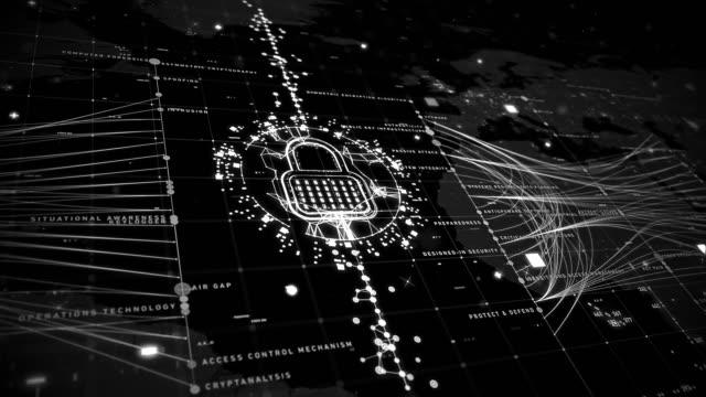 Cybersecurity Tecno Grid video