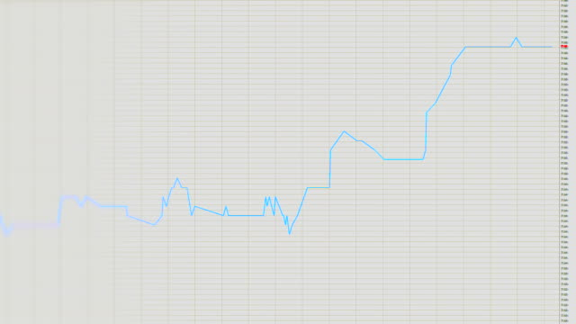 Data graph an updating graph representing data moves across a screen, background for graphic content and information. dow jones industrial average stock videos & royalty-free footage
