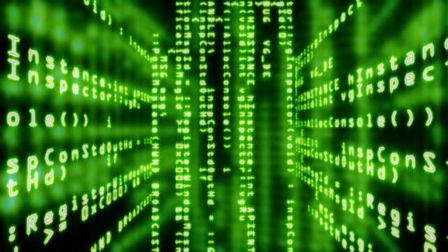 DataCube C video