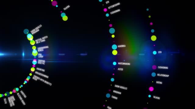 出会い系用語 - オンラインメッセージ点の映像素材/bロール