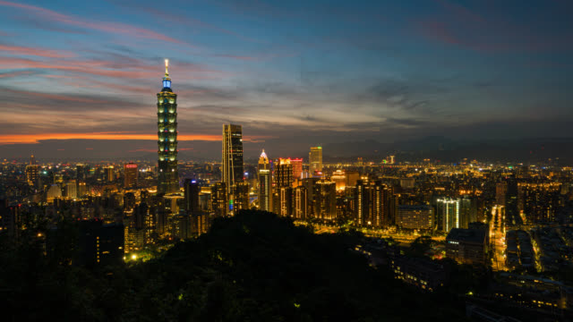 Day to night Time-lapse Aerial view of Business district in city of Taipei, Taiwan