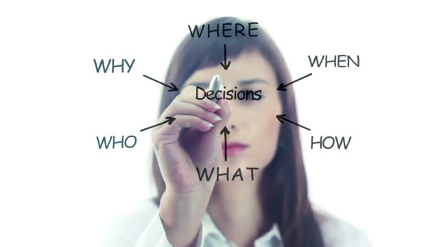 Decisions video