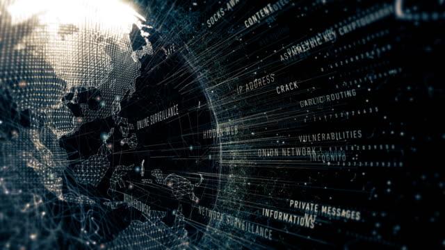 deep web terms - censura video stock e b–roll