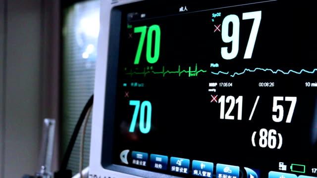 Defibrillator display heart pulse in hospital ICU room,real time. Defibrillator display heart pulse in hospital ICU room,real time. defibrillator stock videos & royalty-free footage