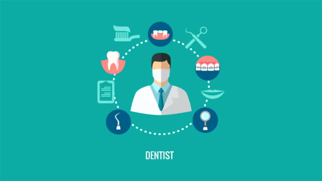 Dentist icon in teeth caring icons circle animation video