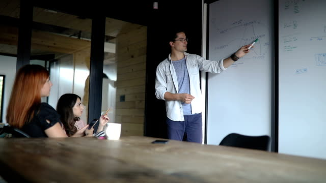 Designer team working on a project People working in the office whiteboard visual aid stock videos & royalty-free footage