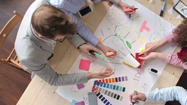 Designers Generating Ideas video