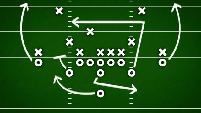 Diagram of American Football play video