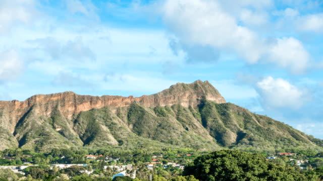 Diamond Head Hawaii afternoon time lapse video
