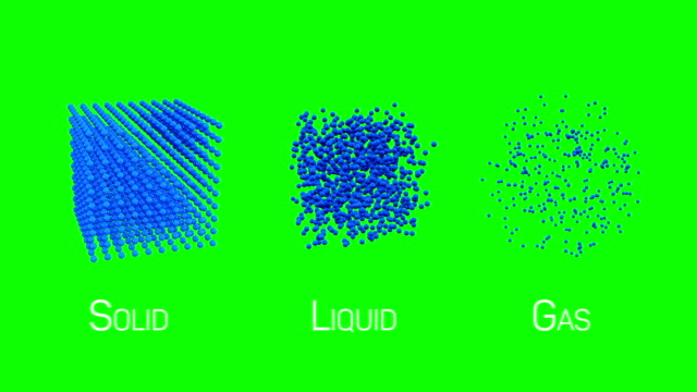 Different states of matter solid, liquid, gas 3d motion diagram. Set of matter chemistry water, illustration of ice and water matter. Different states of matter solid, liquid, gas 3d motion diagram. Set of matter chemistry water, illustration of ice and water matter. Available in FullHD video render footage solid stock videos & royalty-free footage