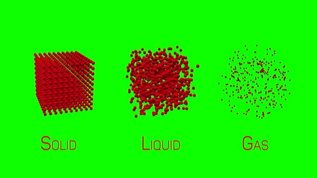 Different states of matter solid, liquid, gas 3d motion diagram. Set of matter chemistry water, illustration of ice and water matter. Different states of matter solid, liquid, gas 3d motion diagram. Set of matter chemistry water, illustration of ice and water matter. Available in 4K FullHD video render footage solid stock videos & royalty-free footage