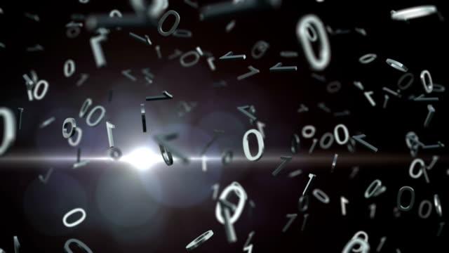 Digital Code HD Loop video