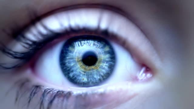 Digital Eye + alpha