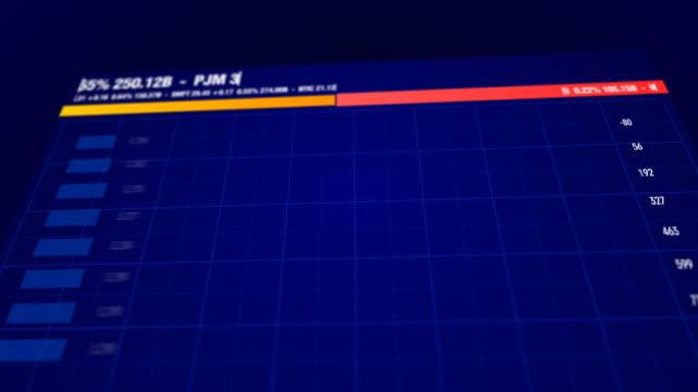 Digital Financial Display video