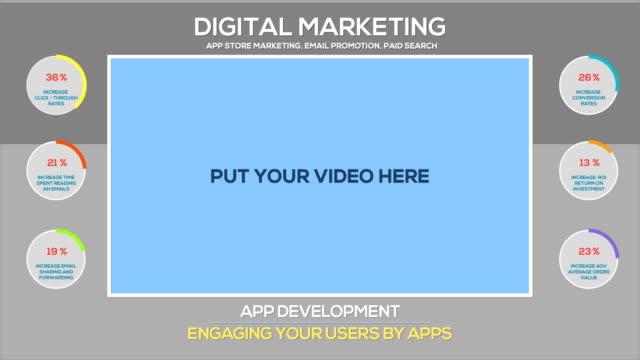 Digital Marketing Video Template
