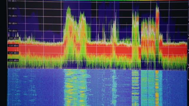 digital oscilloscope, wave oscillations on the screen. - frequenza video stock e b–roll