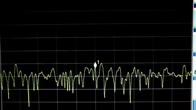 Digital signal wave video