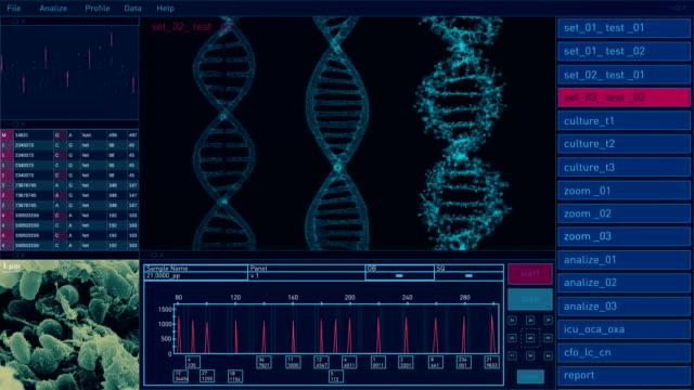 stockvideo's en b-roll-footage met gebruikersinterface voor digitale technologie. dna - corona scherm