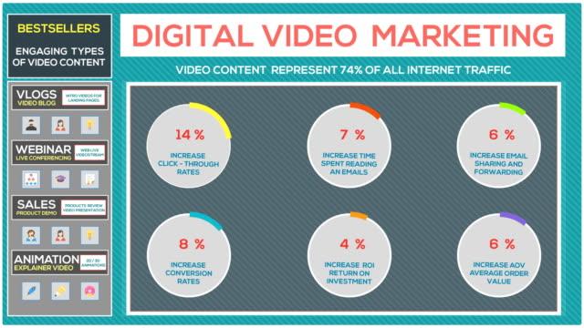 digital video marketing strategy - video di bancarella video stock e b–roll