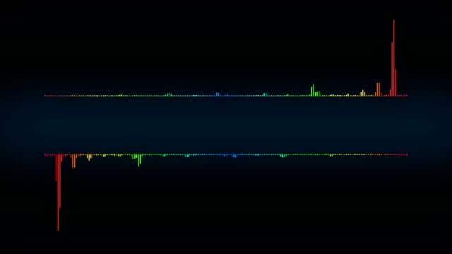 digitalen wellenform equalizer spektrum audio hintergrund - sound wave stock-videos und b-roll-filmmaterial