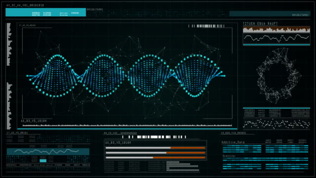 Digital erzeugte DNA-Struktur – Video