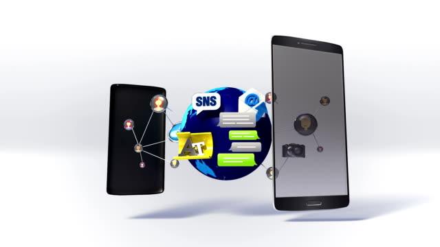 Divided smart phone, Explain various social network internet service video