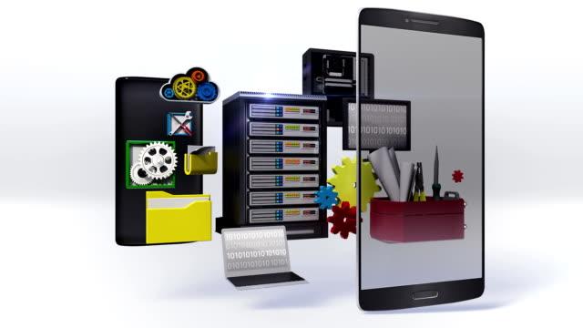 Divided smartphone, mobile, Explain various security server service.cloud service. video