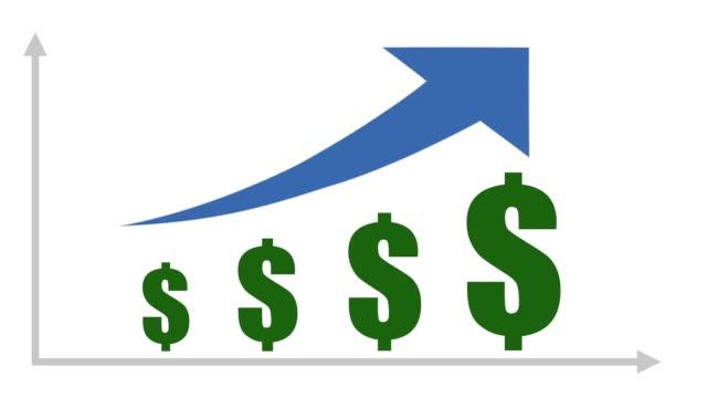 dollar-aufwärtstrend-chart hd video - inflation stock-videos und b-roll-filmmaterial