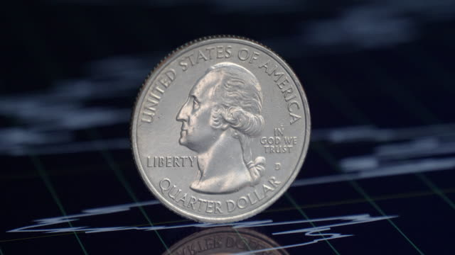 Dolly shot of a quarter dollar coin on financial graph background