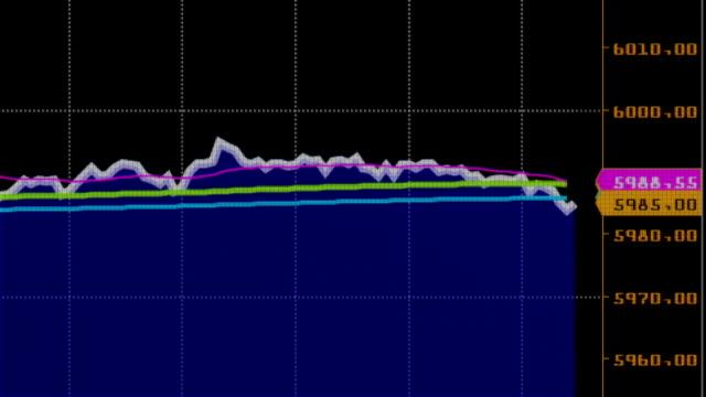 vídeos de stock e filmes b-roll de downtrend. financial, failure, economic crisis.stock chart fall - nyse crash
