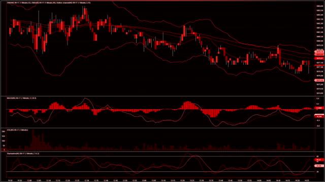 stockvideo's en b-roll-footage met dalende. financiële, mislukking, daling van de grafiek van de economische crisis.stock - aandelen