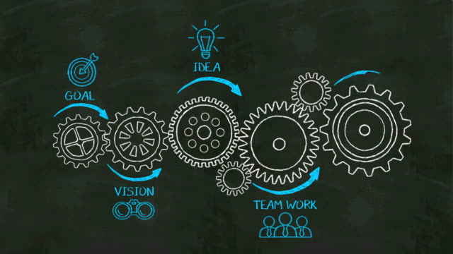 Drawing business concept with gear wheel on chalkboard, goal, vision, idea, team work, success