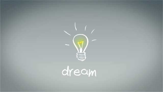 Dream, Plan, Execute Process video