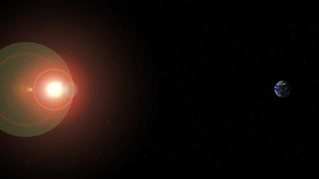 ziemia obraca się wokół słońca - układ słoneczny filmów i materiałów b-roll