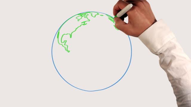 Earth Rotation Whiteboard Animation video