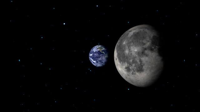 Earth to Galaxy Zoom