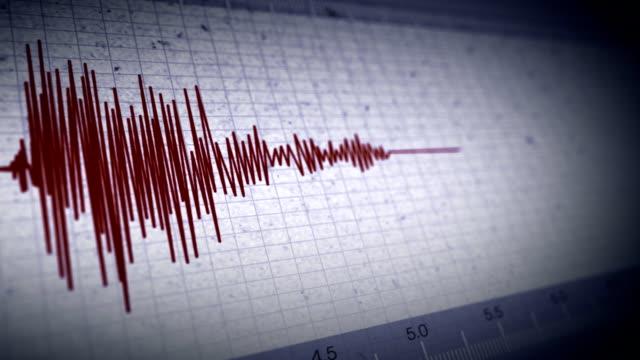 Earthquake http://s008.radikal.ru/i306/1103/14/bcf0d826952b.jpg earthquake stock videos & royalty-free footage
