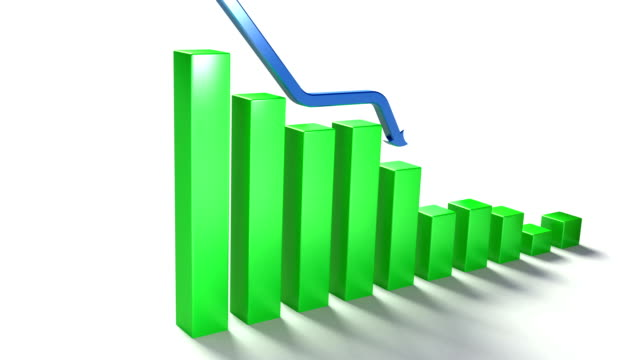 Economic graphics C
