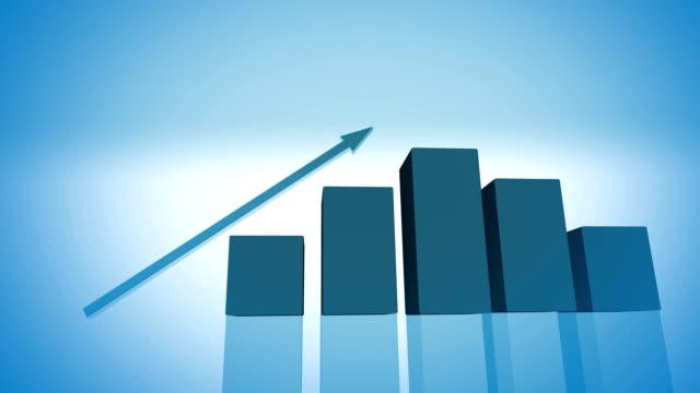 economic growth graphic (hd) - fasta bildbanksvideor och videomaterial från bakom kulisserna