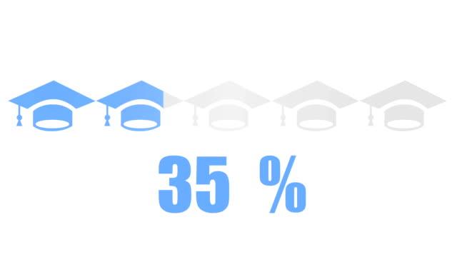 education and graduation inforgraphic design element - graduation cap stock videos & royalty-free footage