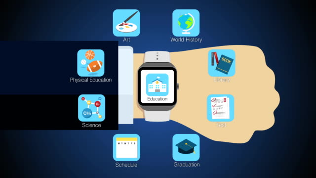 Education application function for smart watch,mobile, Education contents.(included Alpha) video