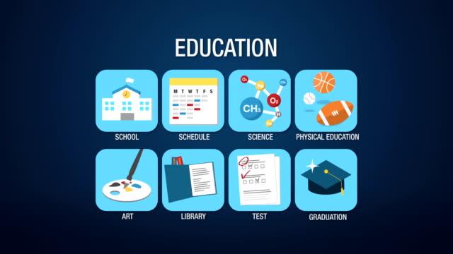 Bildung Symbole set-animation. – Video